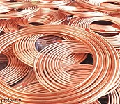What Will Happen with Copper Price?